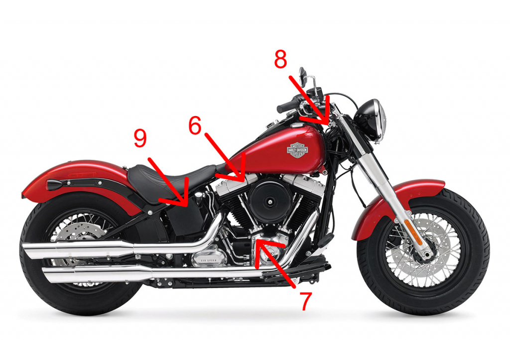 achat Harley-Davidson occasion