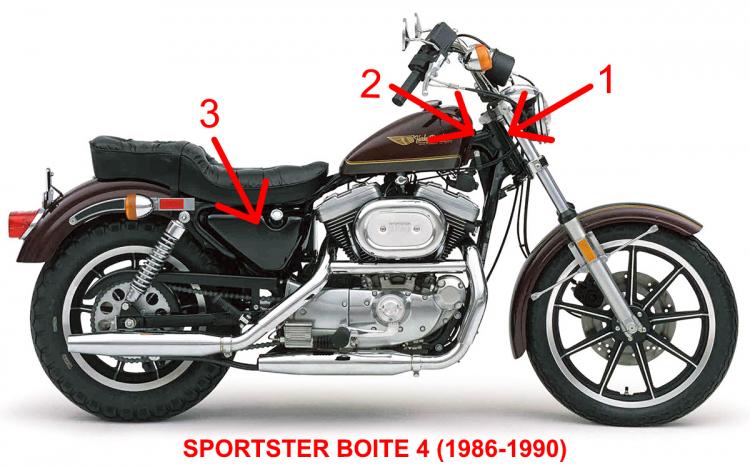 sportster evolution boîte 4 rapports