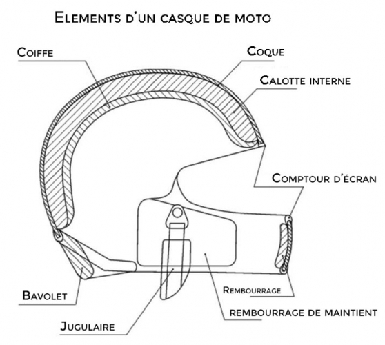 casque dossier complet