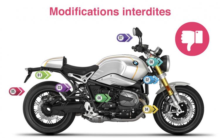 personnalisation moto