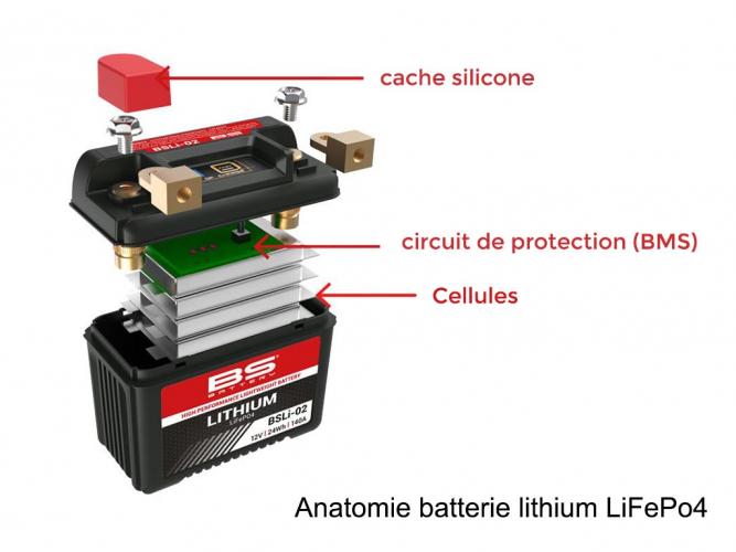 batterie lithium moto